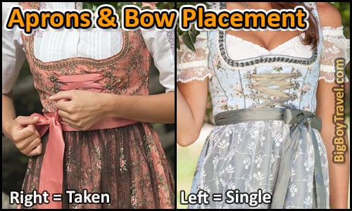 How To Dress For Oktoberfest In Munich Outfit Clothing Guide What To Wear For Oktoberfest - Drindl Dress Aprons Bow Placement Meaning Right Taken Left Single
